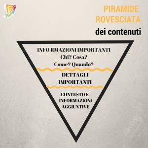 scrivere per gli e-commerce: la piramide rovesciata dei contenuti